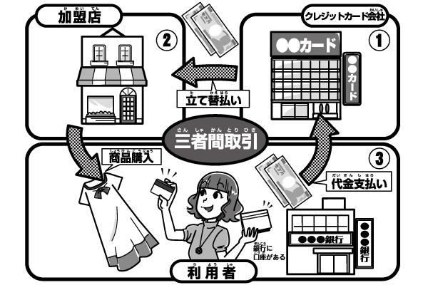 学研まんがひみつ文庫-クレジットカードのひみつ-サンプル画像04