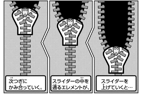 学研まんがひみつ文庫-ファスナーのひみつ-サンプル画像02