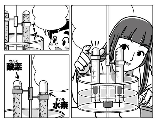 漫画本文、水から水素と酸素を作る実験の様子んイラスト。