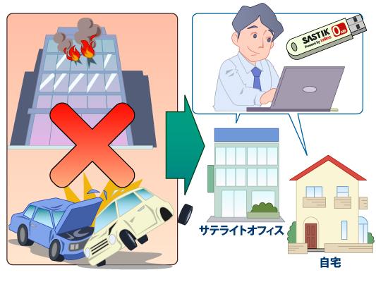 日本ユニシス-SASTIKサービス- サンプル画像02
