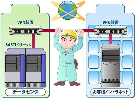 日本ユニシス-SASTIKサービス-サンプル画像03